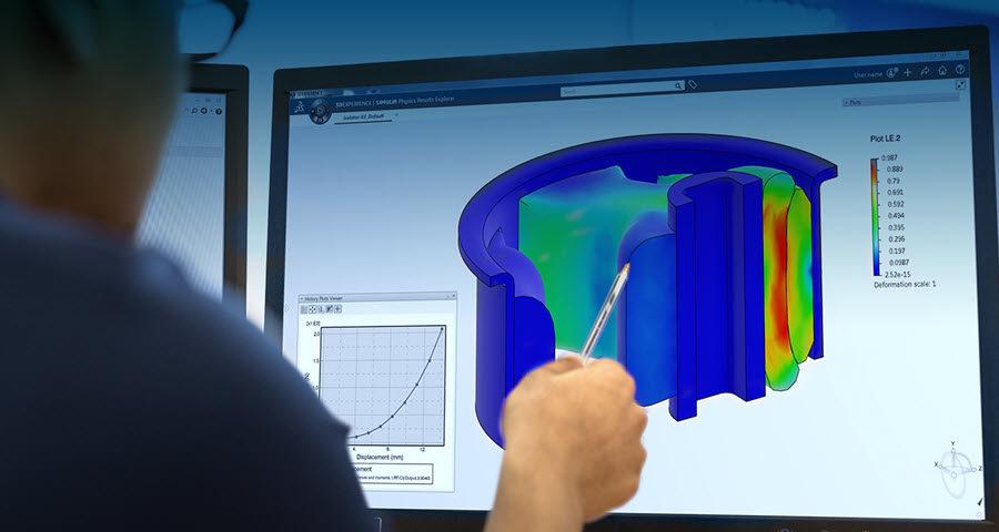 3DEXPERIENCE Plattform Simulation